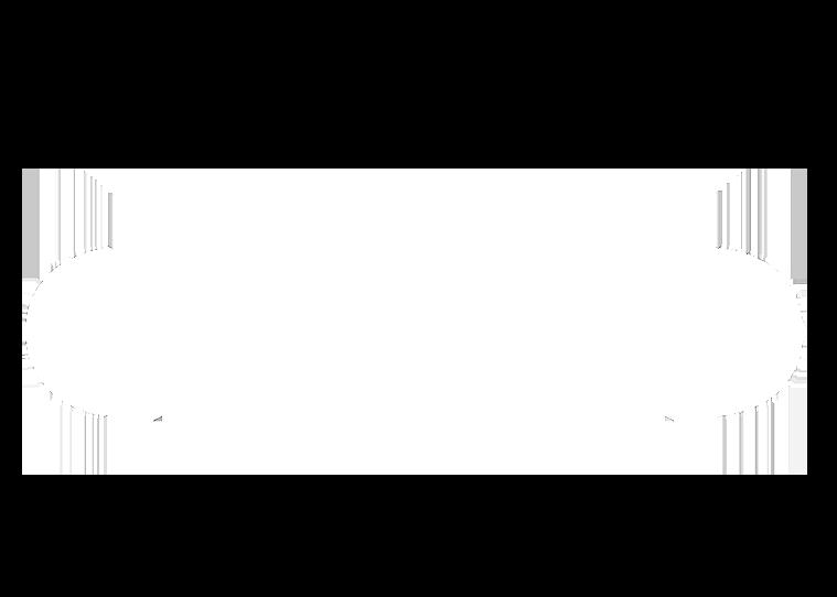 Dr Beckmann Vision One