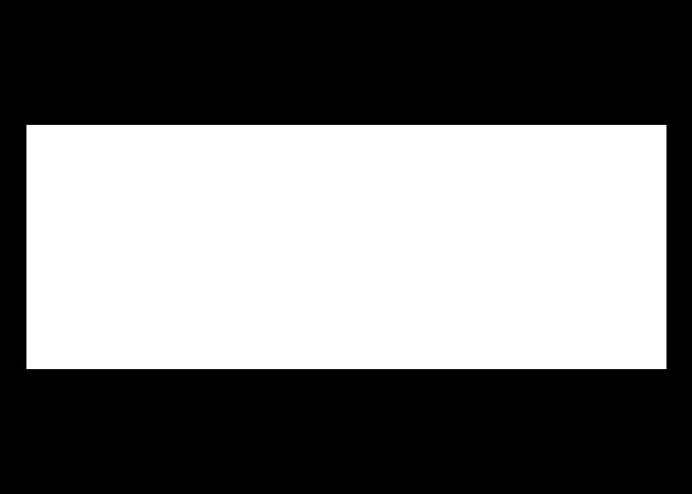 Hallmark Vision One