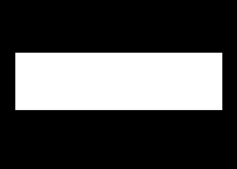 IAC Vision One